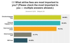 disclose airline fees